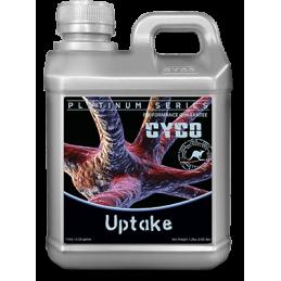Uptake Cyco