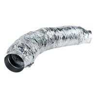 Silenciadores para el Cultivo Indoor de Marihuana | Growmania.es